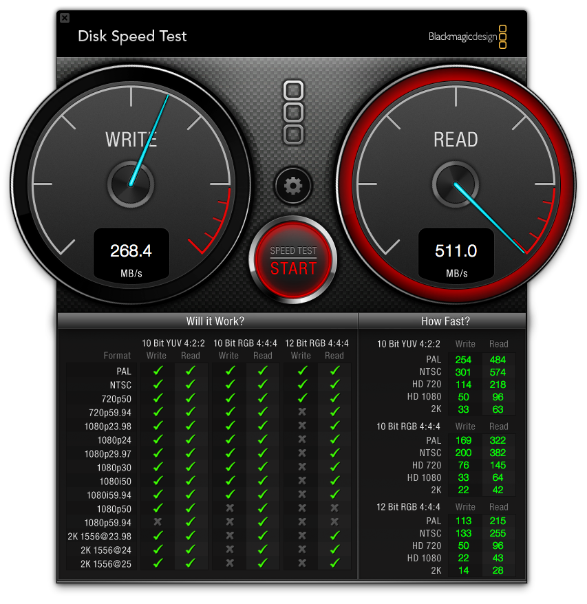BlackMagic Disk Speed Test for Crucial m4 256Gb SSD