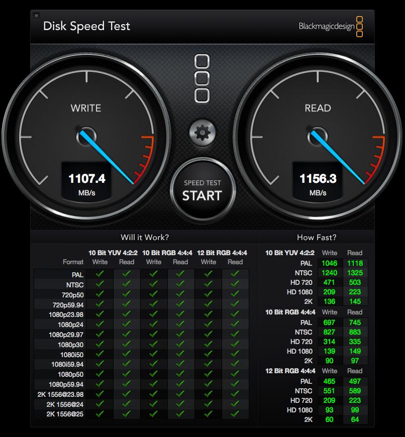 Samsung 840 Pro 512GB DXM03B0Q x4 RAID0